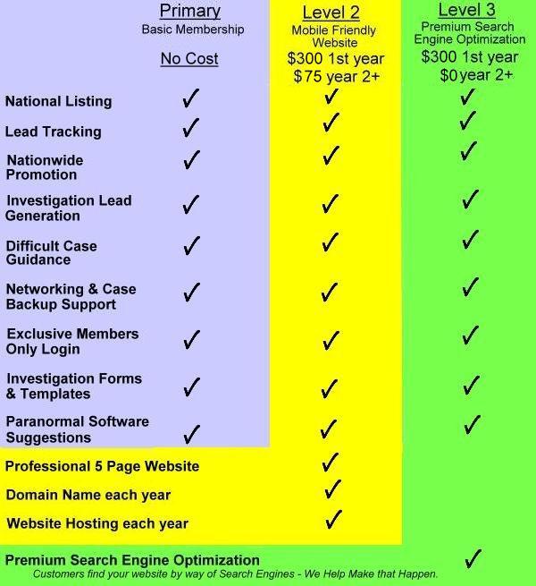 Paranormal Consultants Inc Membership Pricing